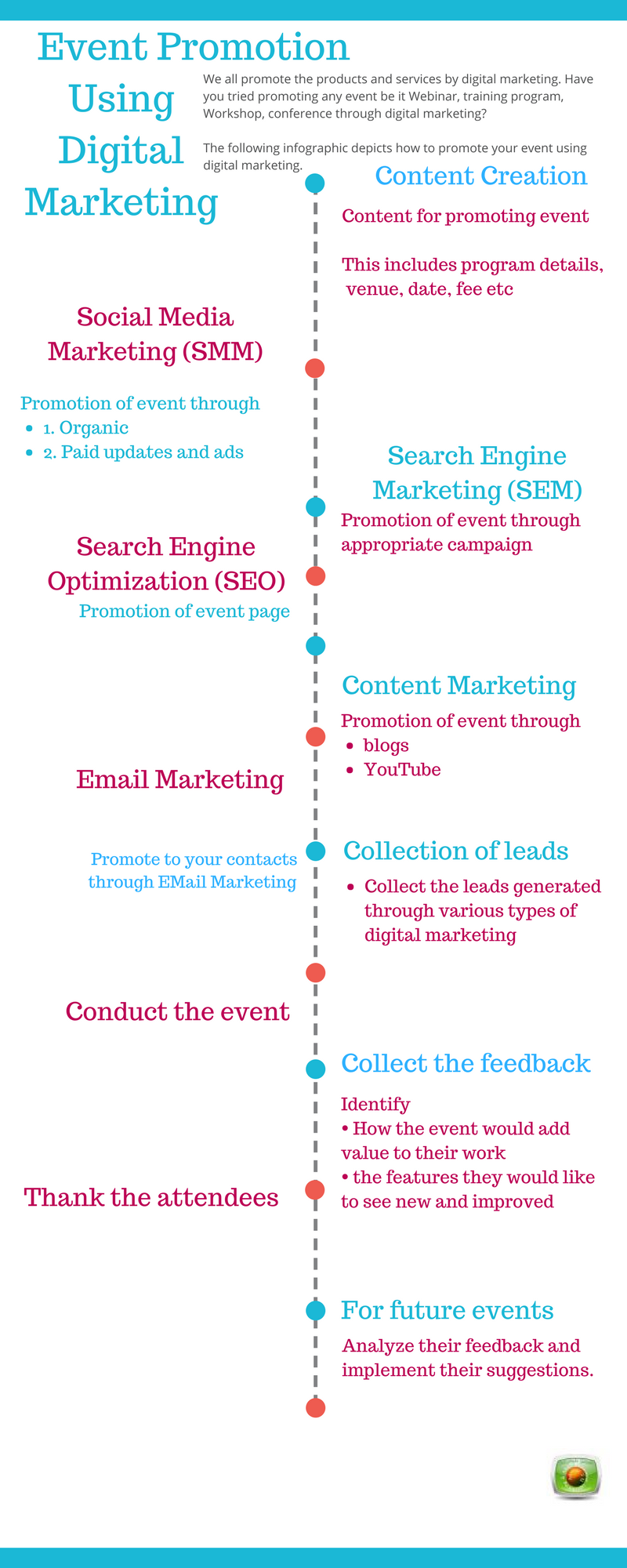 Event Promotion infograph